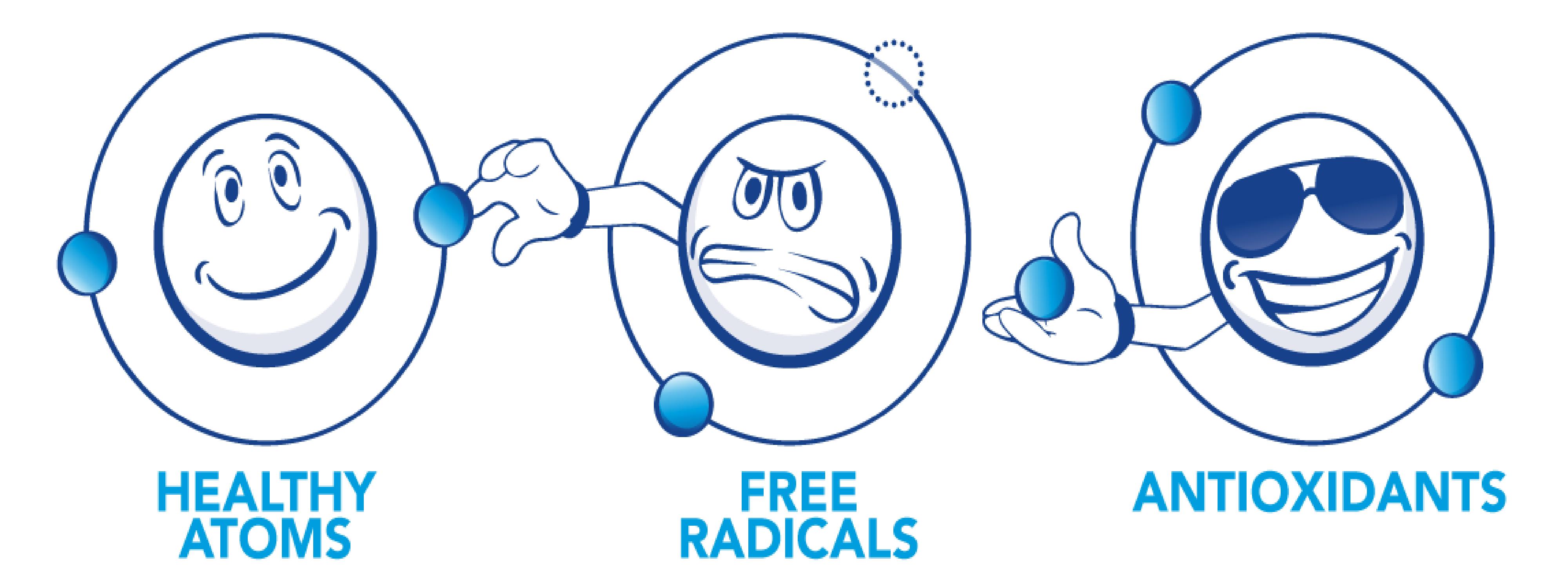 Radicali liberi cosa sono e come combatterli